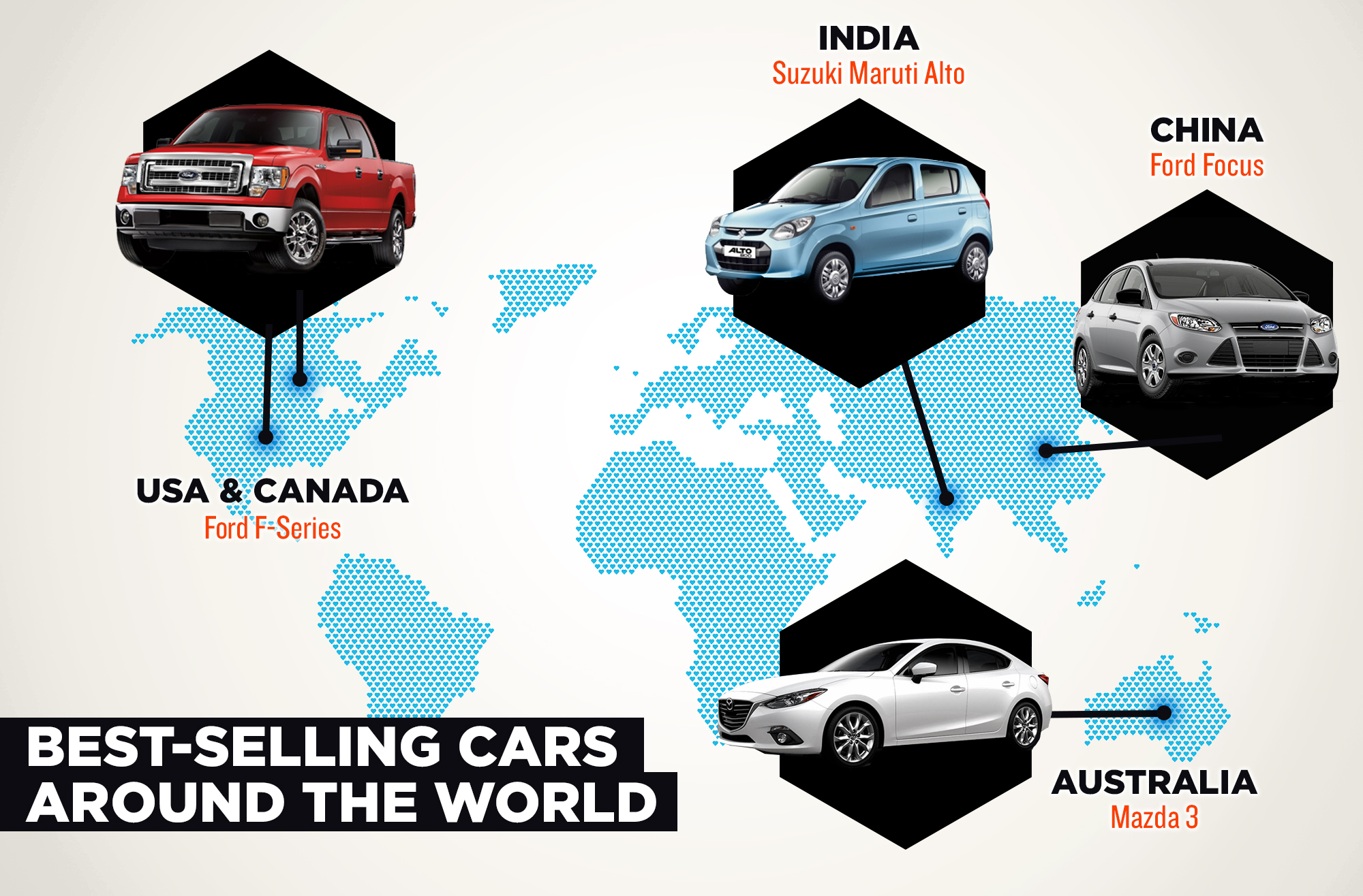 Best Selling Cars Around The World Lauren Wants To Know
